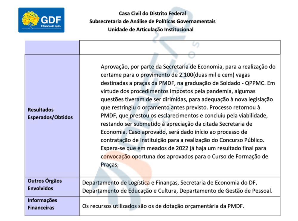 Concurso PMDF: órgão busca aprovação de seleção com 2.100 vagas
