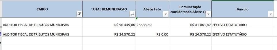 Concurso ISS Belo Horizonte
