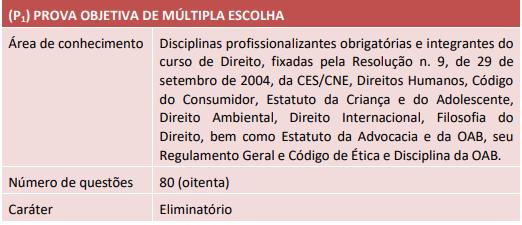 Exame OAB 2021: conteúdo da 1ª etapa