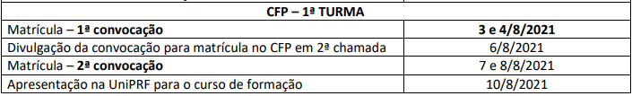 Concurso PRF: cronograma CFP