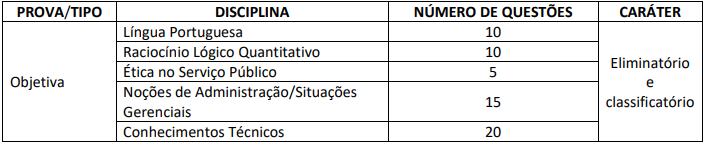 Concurso IBGE último edital para agente censitário