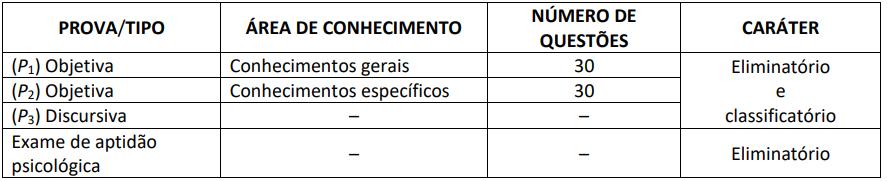 ETAPAS NÍVEL SUPERIOR