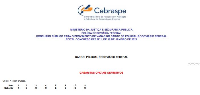 Concurso PRF: gabarito final Espanhol