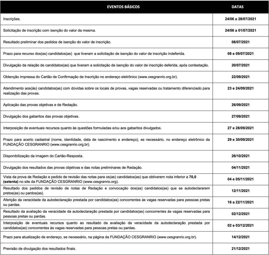 CRONOGAMA CONCURSO BANCO DO BRASIL