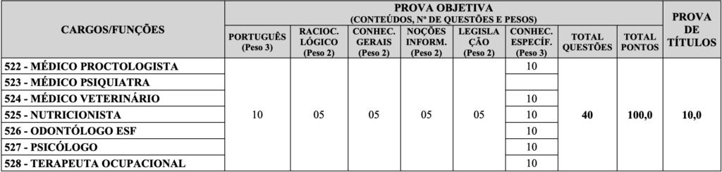 Concurso Prefeitura São João del-Rei MG