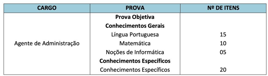 Provas concurso Ribeirão Preto