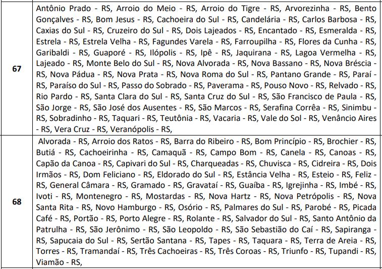 concurso banco do brasil rs