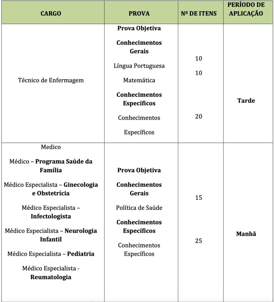 Concurso Prefeitura de Taubaté